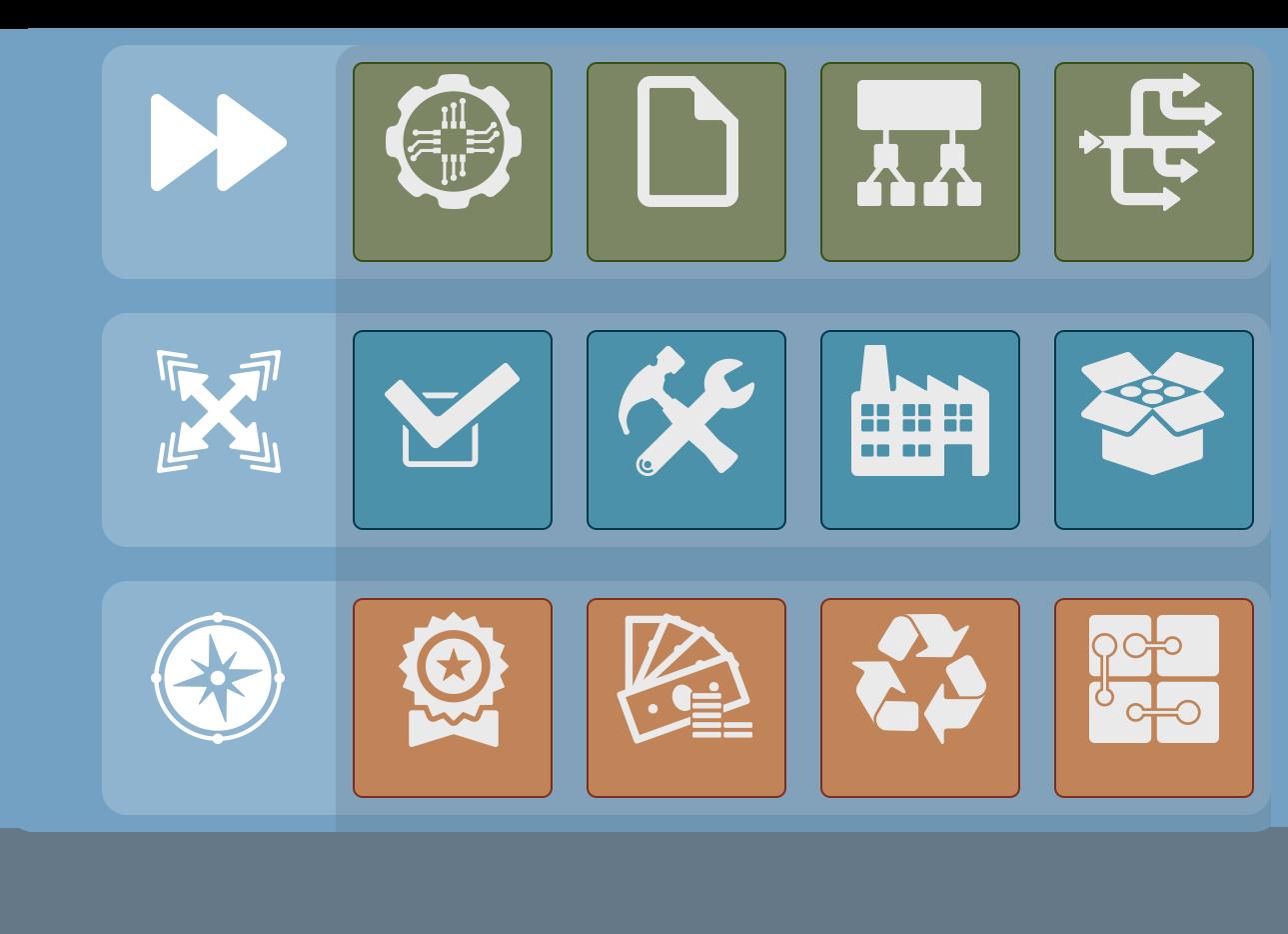 Teamcenter Solutions