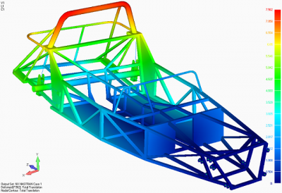 Femap delivers affordable, high performance finite element analysis modelling
