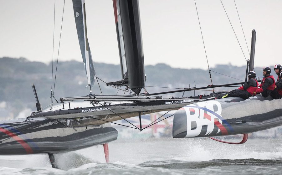 Ben Ainslie Racing case study
